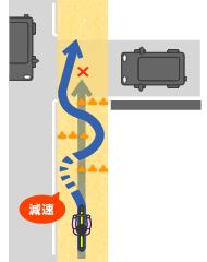 自転車対策(飛び出し抑制)